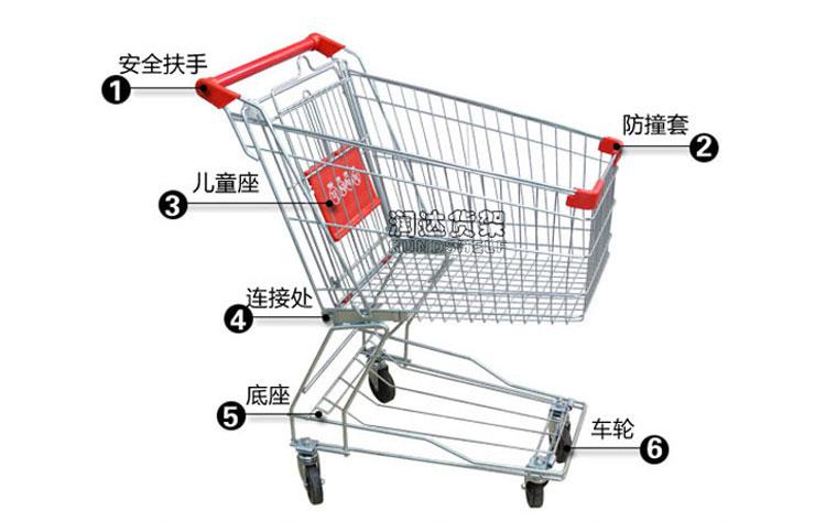 便利店线脚购物车